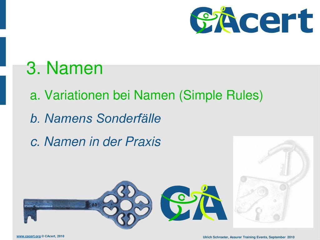 3. Namen a. Variationen bei Namen (Simple Rules) b