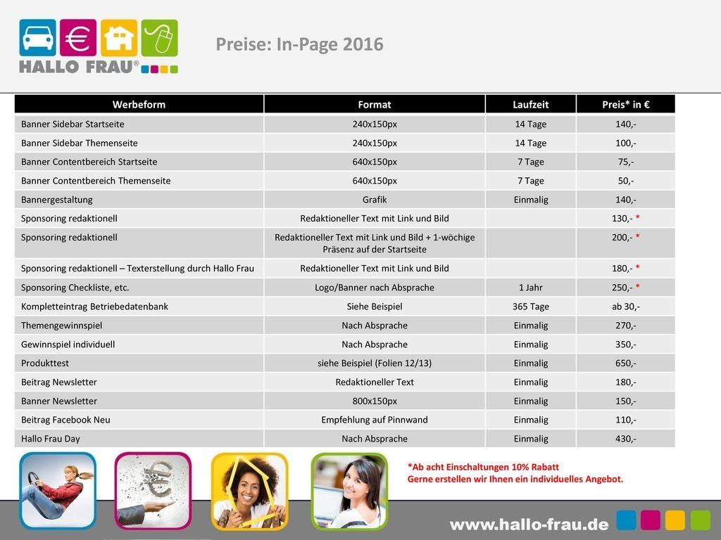 Preise: In-Page 2016 Werbeform Format Laufzeit Preis* in €