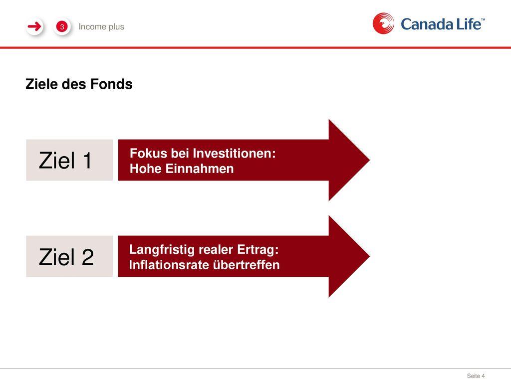 Ziel 1 Ziel 2 Ziele des Fonds Fokus bei Investitionen: Hohe Einnahmen