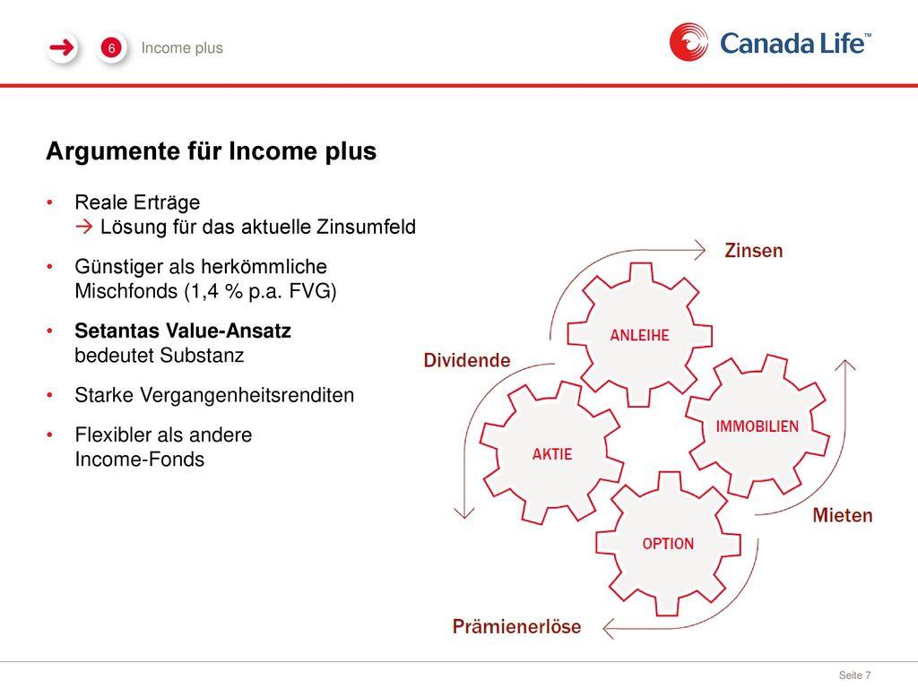 Argumente für Income plus