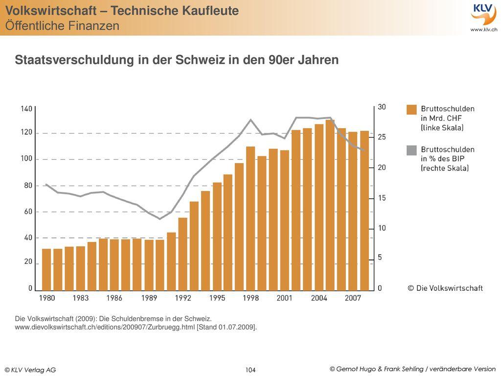 Staatsverschuldung in der Schweiz in den 90er Jahren