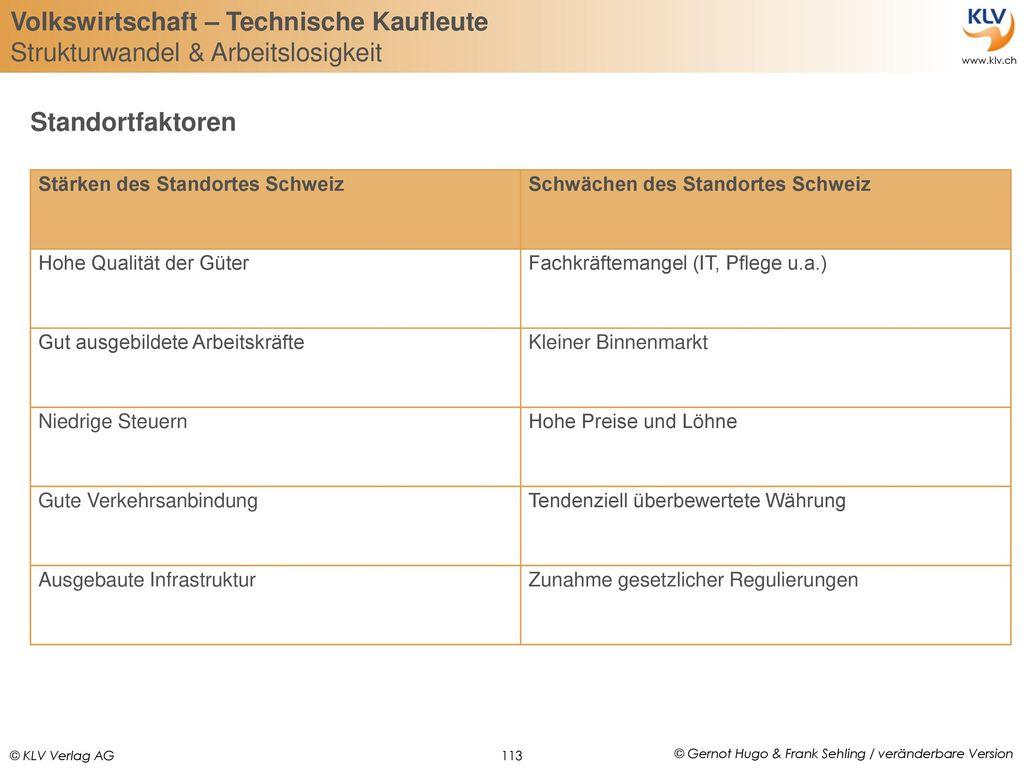 Standortfaktoren Stärken des Standortes Schweiz