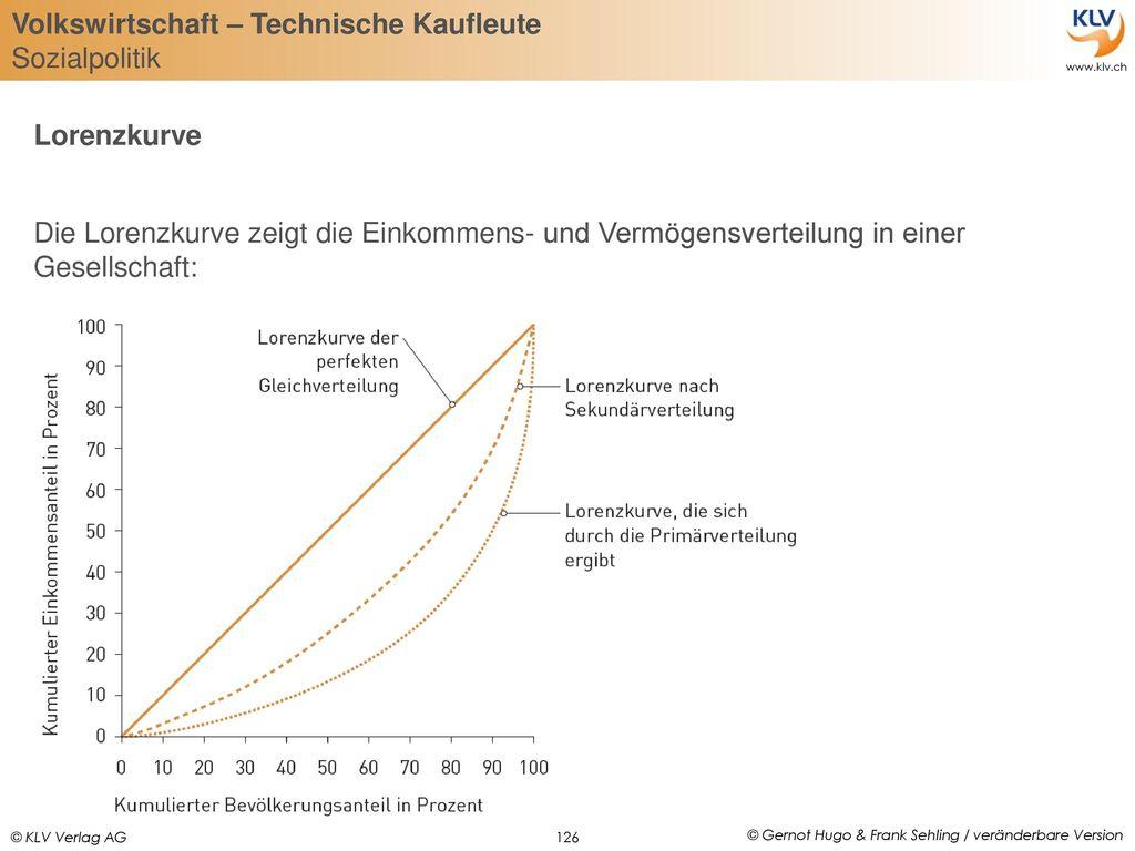 Lorenzkurve Die Lorenzkurve zeigt die Einkommens- und Vermögensverteilung in einer Gesellschaft: