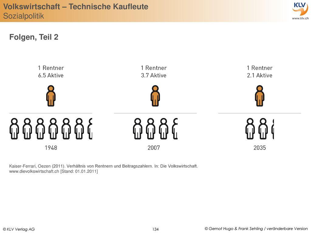 Folgen, Teil 2 Kaiser-Ferrari, Oezen (2011). Verhältnis von Rentnern und Beitragszahlern. In: Die Volkswirtschaft.