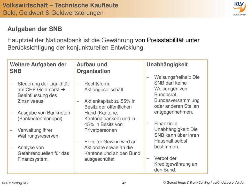 Aufgaben der SNB Hauptziel der Nationalbank ist die Gewährung von Preisstabilität unter Berücksichtigung der konjunkturellen Entwicklung.
