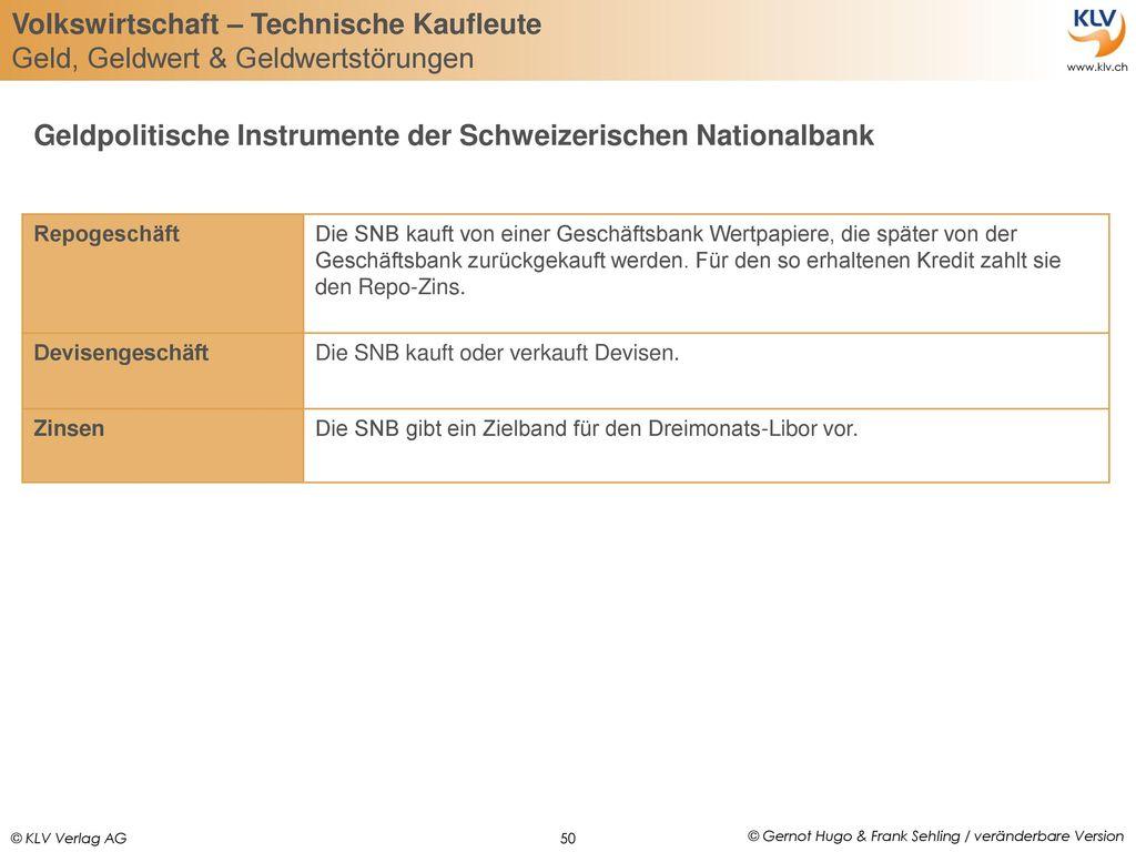 Geldpolitische Instrumente der Schweizerischen Nationalbank