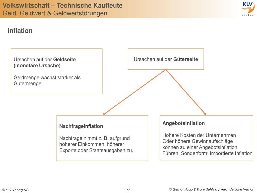 Wunderbar Verschieben Der Inventarlistenvorlage Zeitgenössisch ...