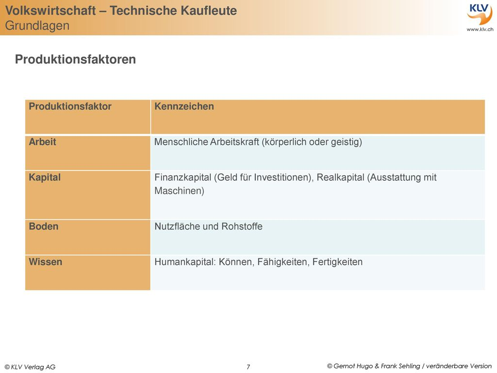 Produktionsfaktoren Produktionsfaktor Kennzeichen Arbeit