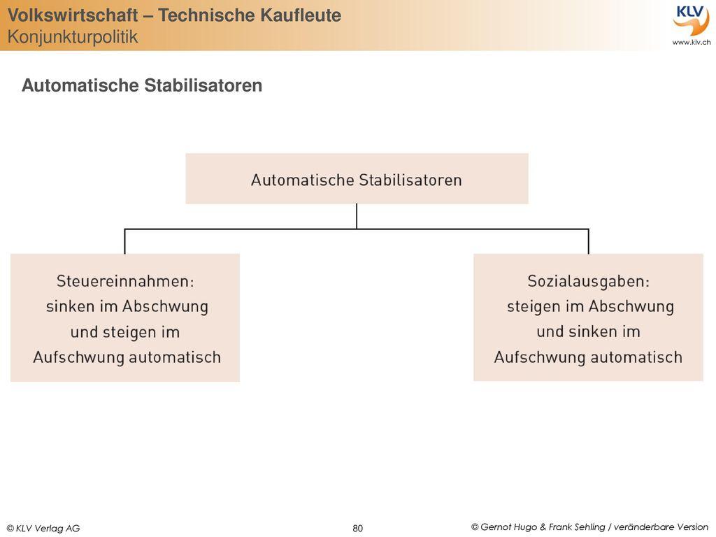 Automatische Stabilisatoren