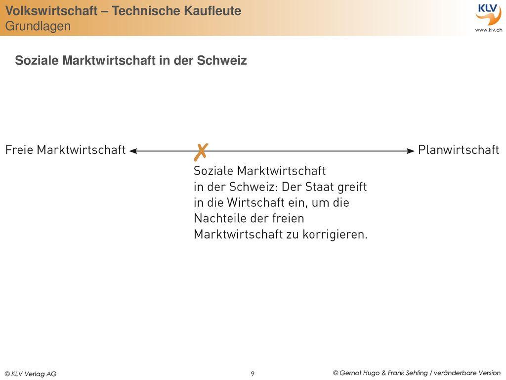 Soziale Marktwirtschaft in der Schweiz