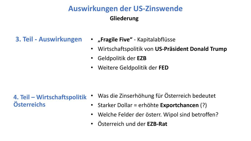 Auswirkungen der US-Zinswende