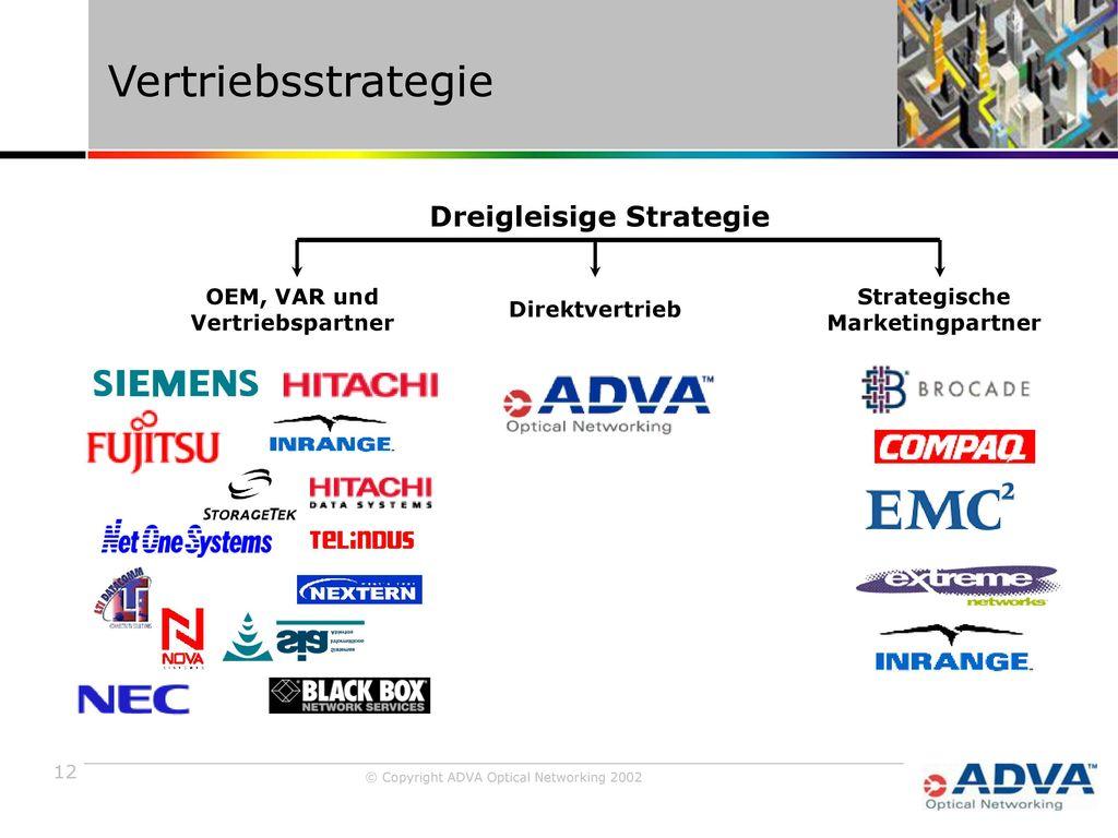 Vertriebsstrategie Dreigleisige Strategie