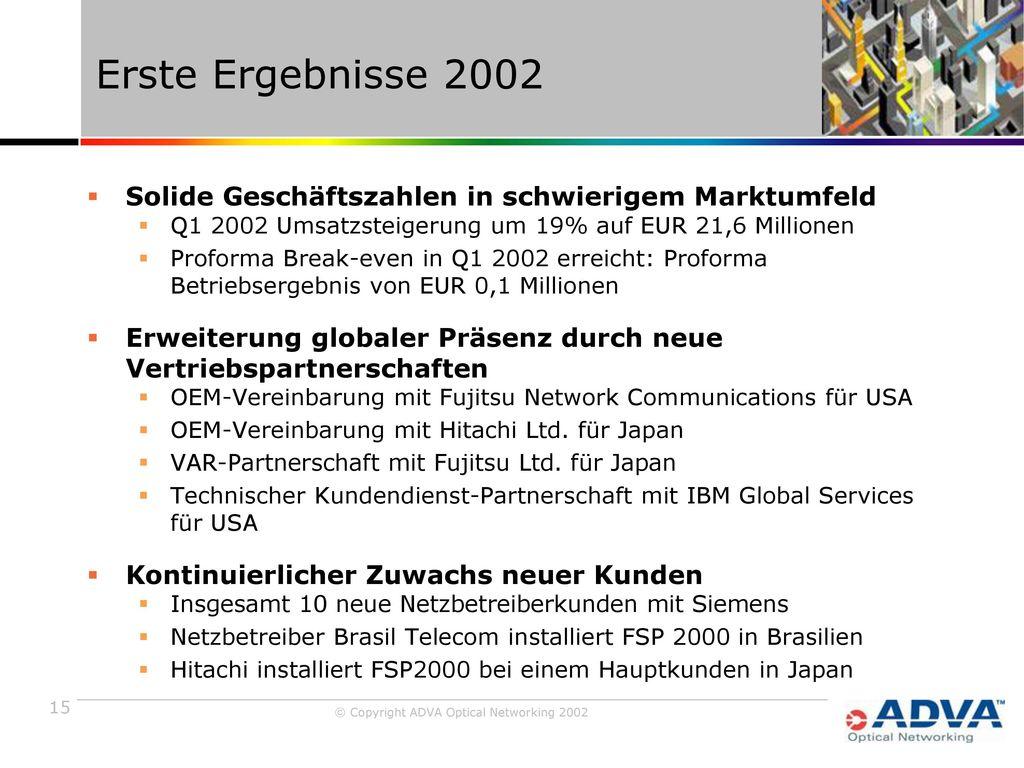 Erste Ergebnisse 2002 Solide Geschäftszahlen in schwierigem Marktumfeld. Q1 2002 Umsatzsteigerung um 19% auf EUR 21,6 Millionen.