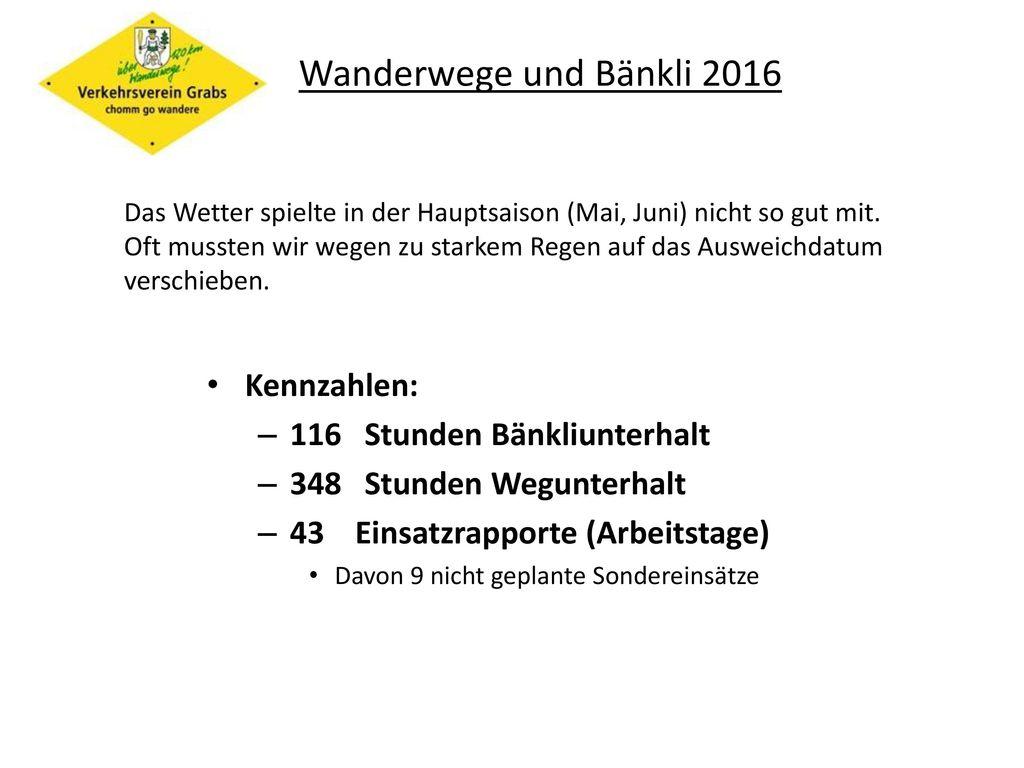 Wanderwege und Bänkli 2016 Kennzahlen: 116 Stunden Bänkliunterhalt