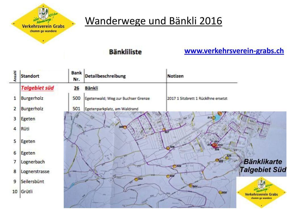 Wanderwege und Bänkli 2016 www.verkehrsverein-grabs.ch