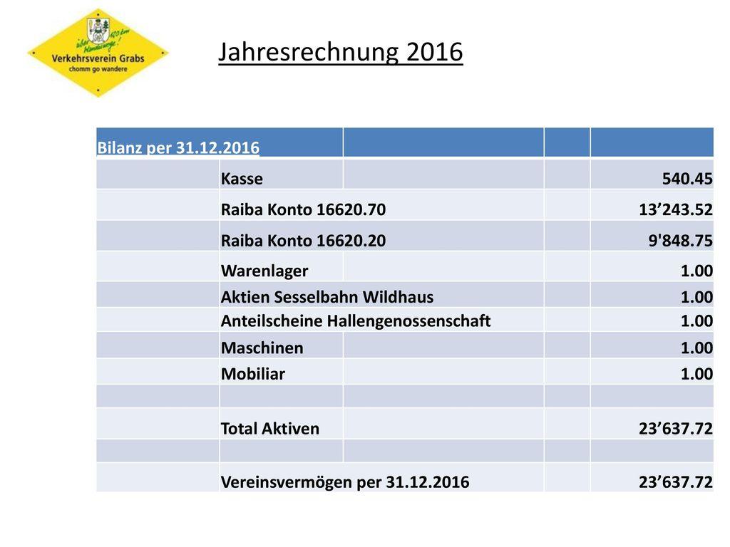 Jahresrechnung 2016 Bilanz per 31.12.2016 Kasse 540.45