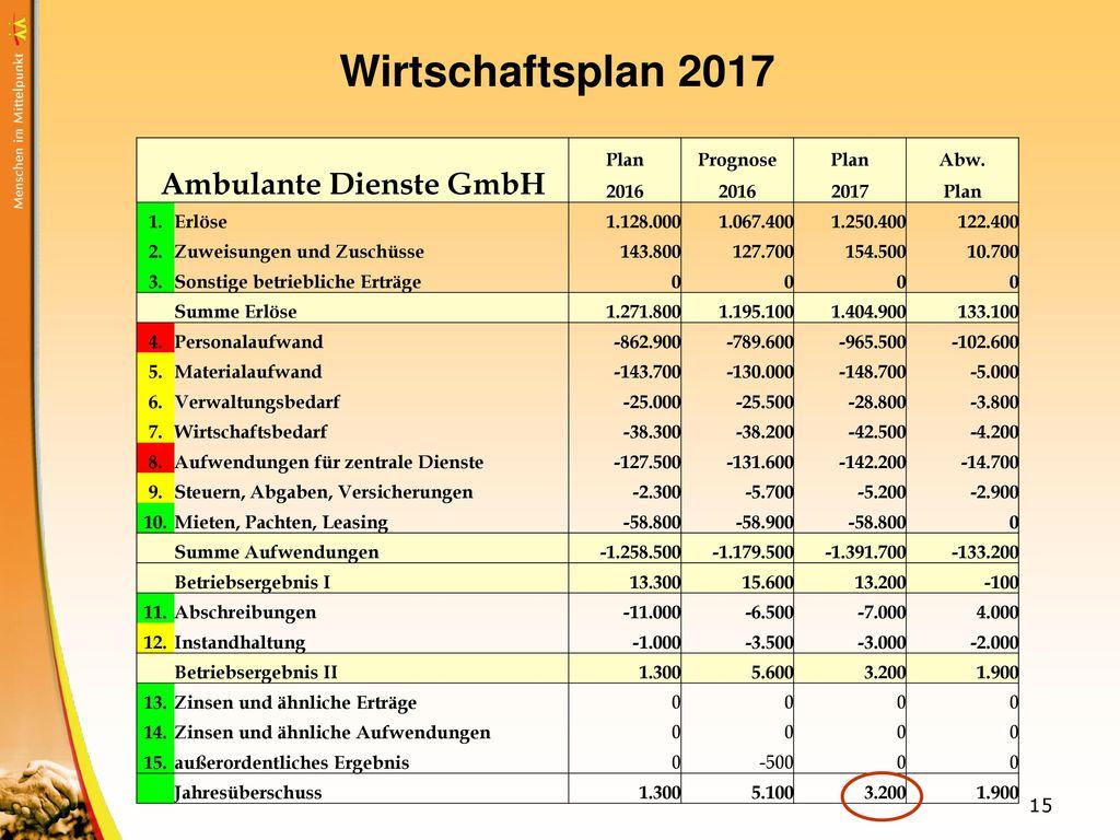 Ambulante Dienste GmbH
