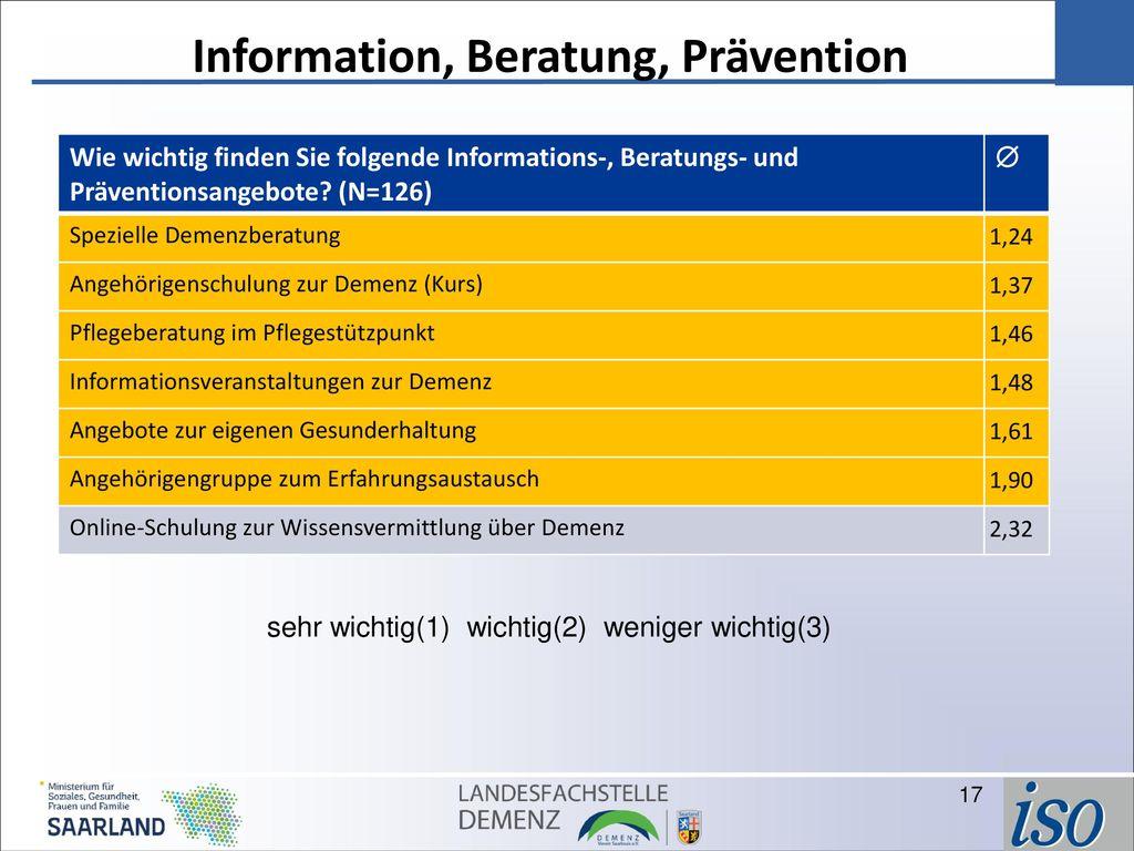 Information, Beratung, Prävention