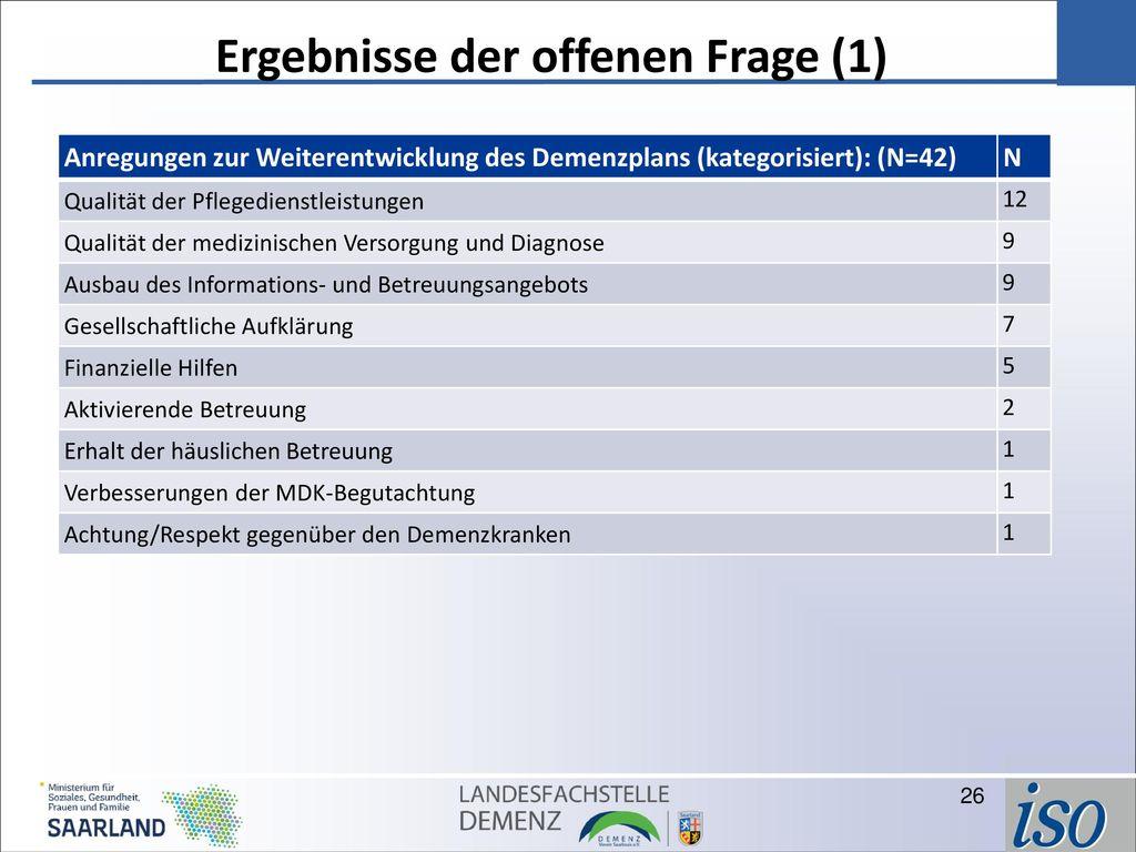 Ergebnisse der offenen Frage (1)