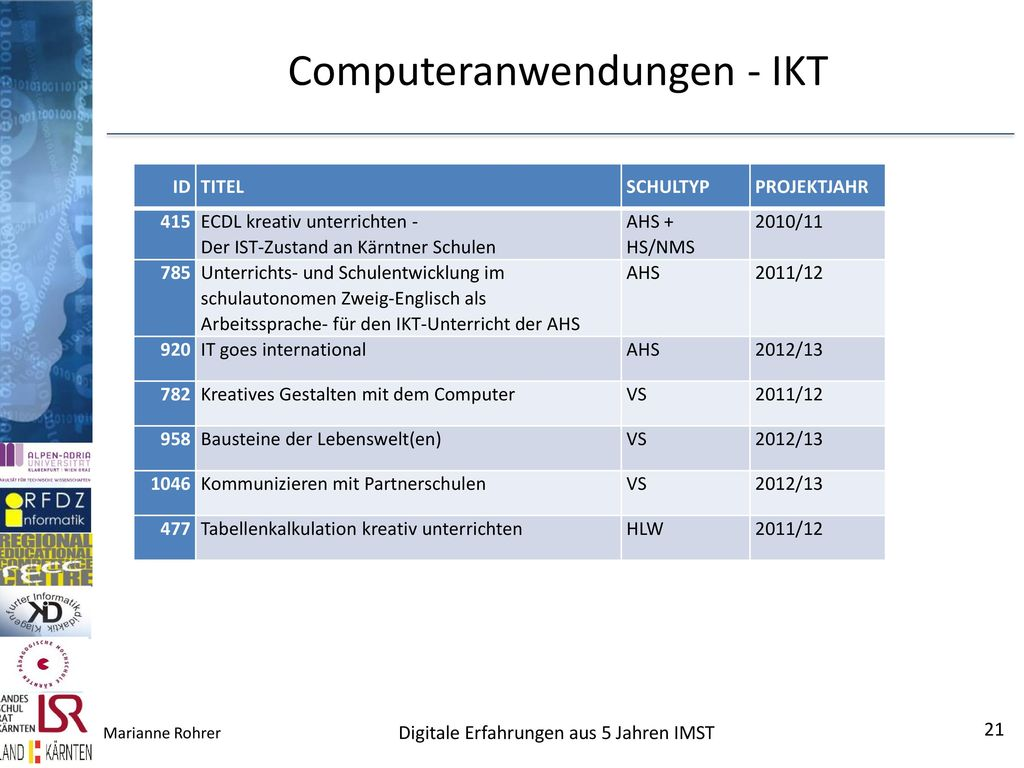 Computeranwendungen - IKT
