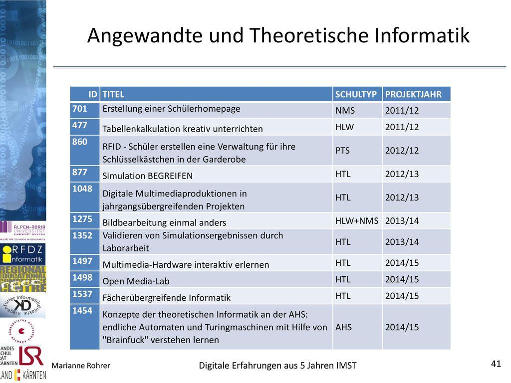 Angewandte und Theoretische Informatik