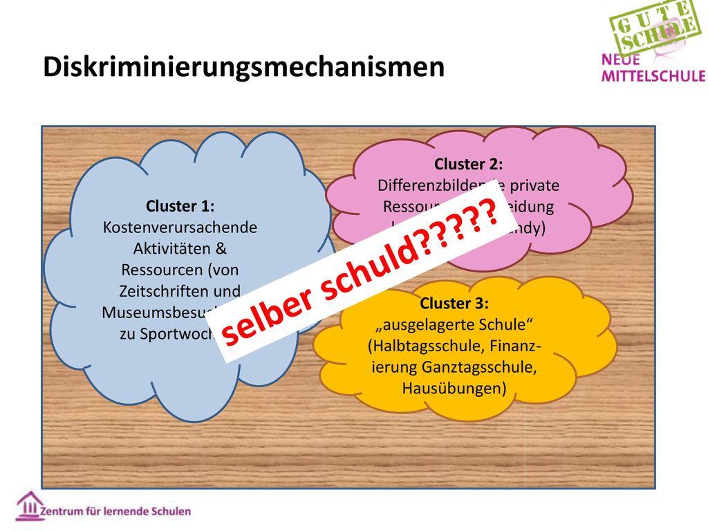 Diskriminierungsmechanismen