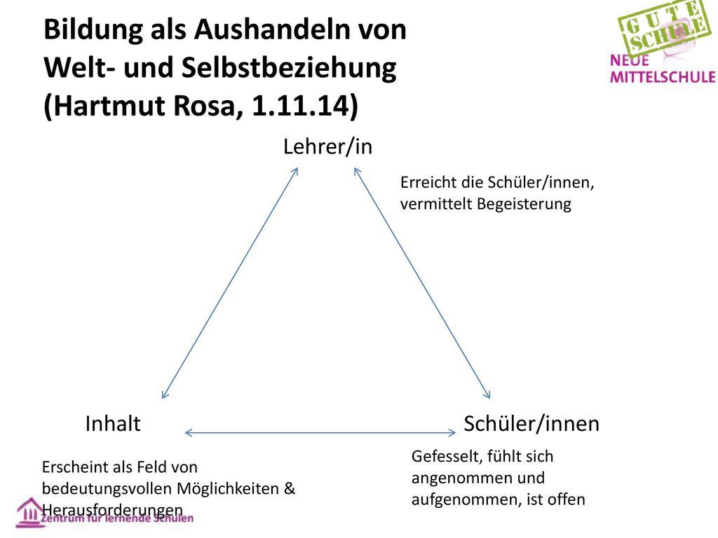 Bildung als Aushandeln von Welt- und Selbstbeziehung (Hartmut Rosa, 1