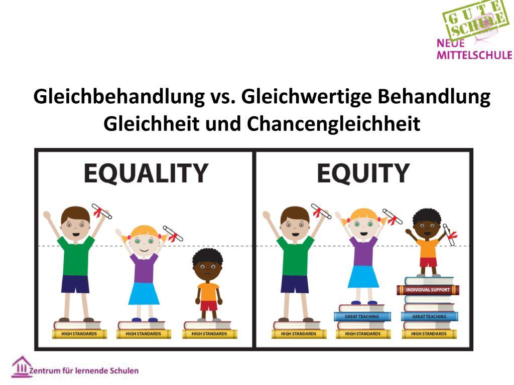 Gleichbehandlung vs. Gleichwertige Behandlung