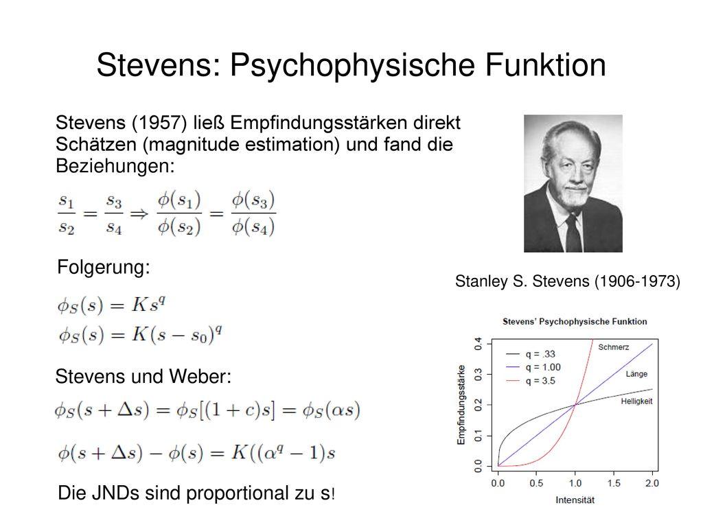 Stevens: Psychophysische Funktion