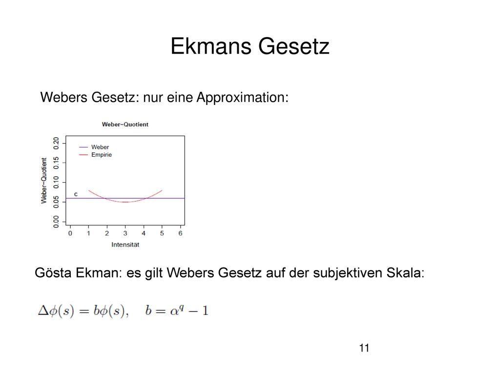 Ekmans Gesetz Webers Gesetz: nur eine Approximation: