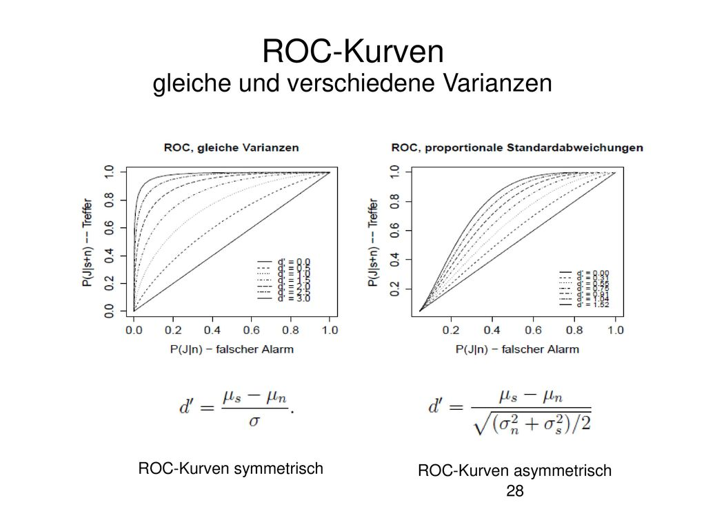 Treffer, falscher Alarm, ROC-Kurven (ROC = Receiver Operating Characteristic)