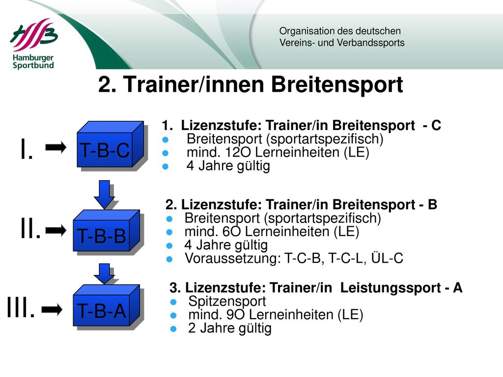 2. Trainer/innen Breitensport