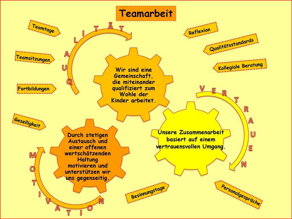 Unsere Zusammenarbeit basiert auf einem vertrauensvollen Umgang.