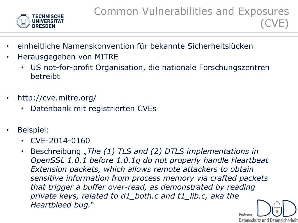 Common Vulnerabilities and Exposures (CVE)
