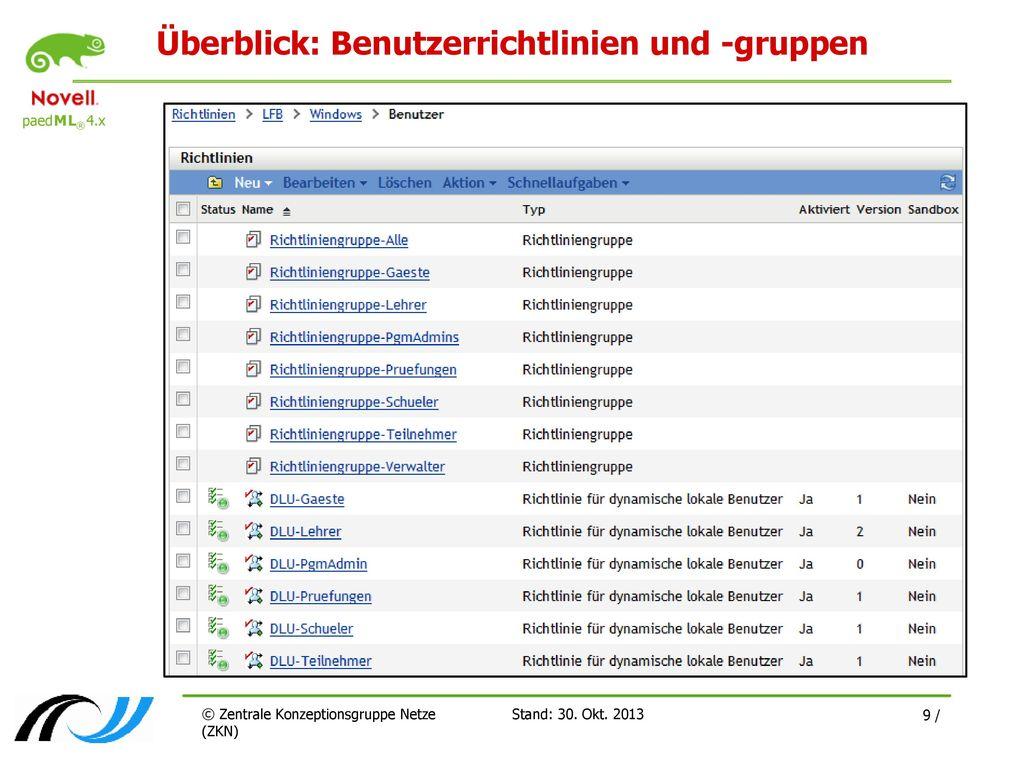 Überblick: Benutzerrichtlinien und -gruppen