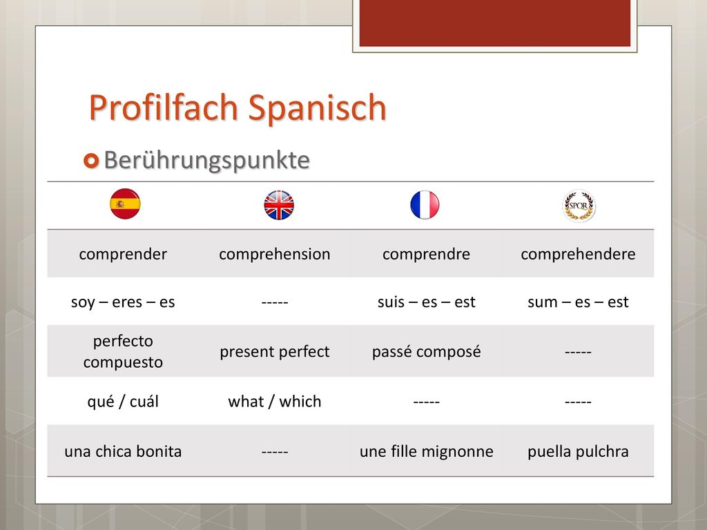 Profilfach Spanisch Berührungspunkte comprender comprehension