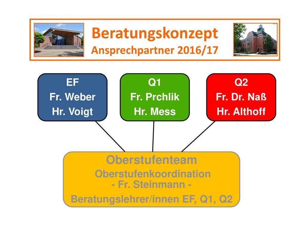 Beratungskonzept Ansprechpartner 2016/17 Oberstufenteam