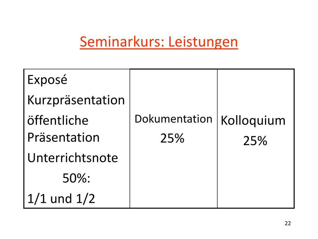 Seminarkurs: Inhalte Erstellen von Folien (OHP od. Power Point)