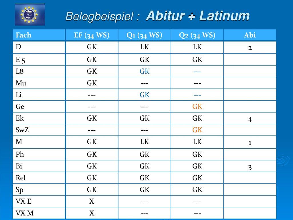Belegbeispiel : Abitur + Latinum