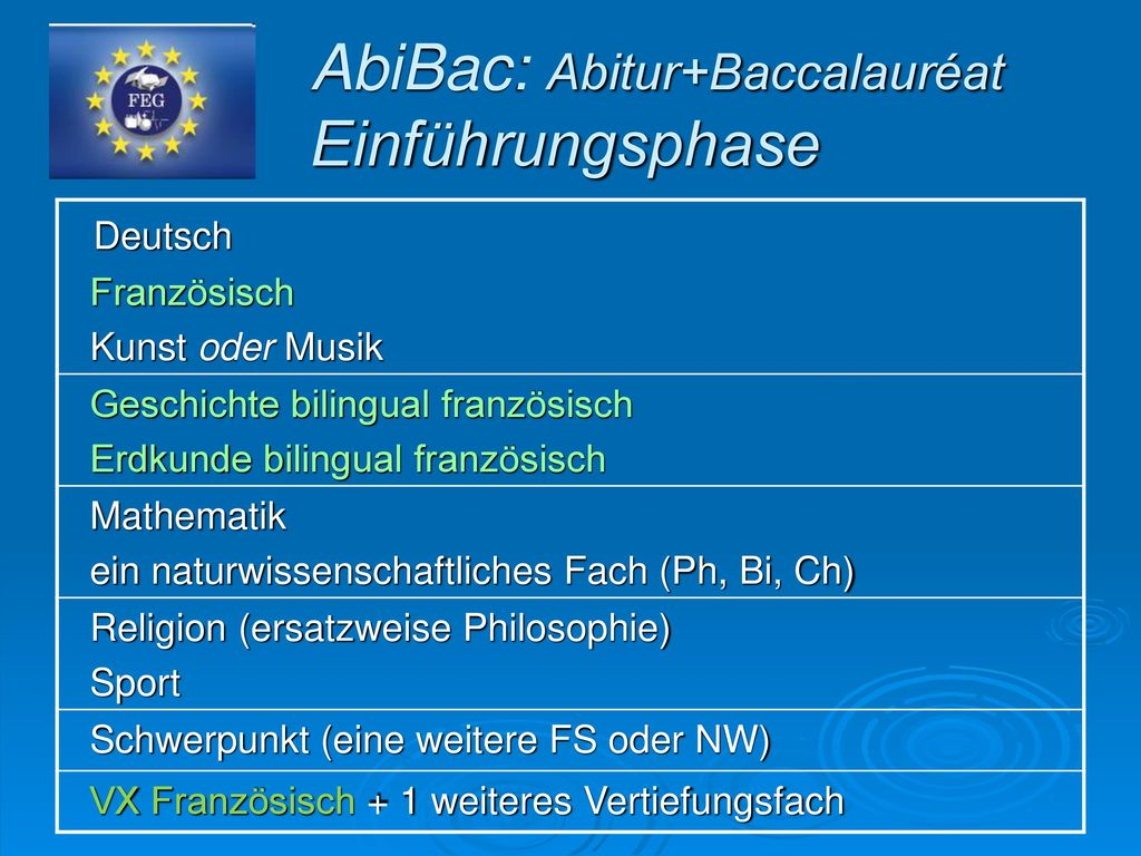 AbiBac: Abitur+Baccalauréat Einführungsphase
