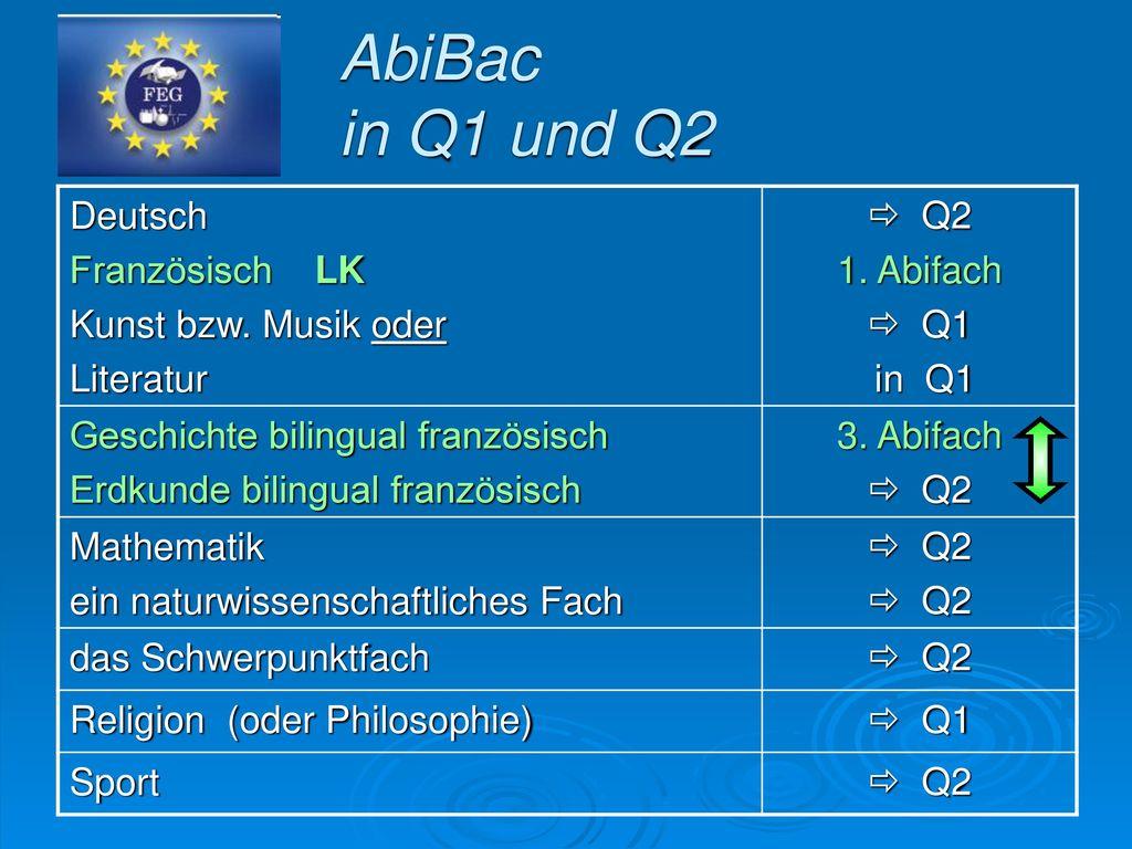 AbiBac in Q1 und Q2 Deutsch Französisch LK Kunst bzw. Musik oder