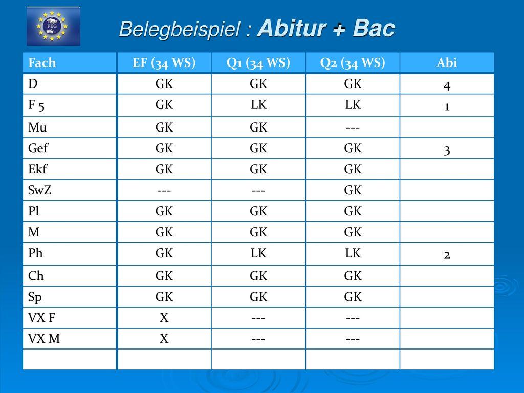Belegbeispiel : Abitur + Bac