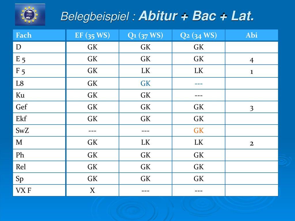 Belegbeispiel : Abitur + Bac + Lat.