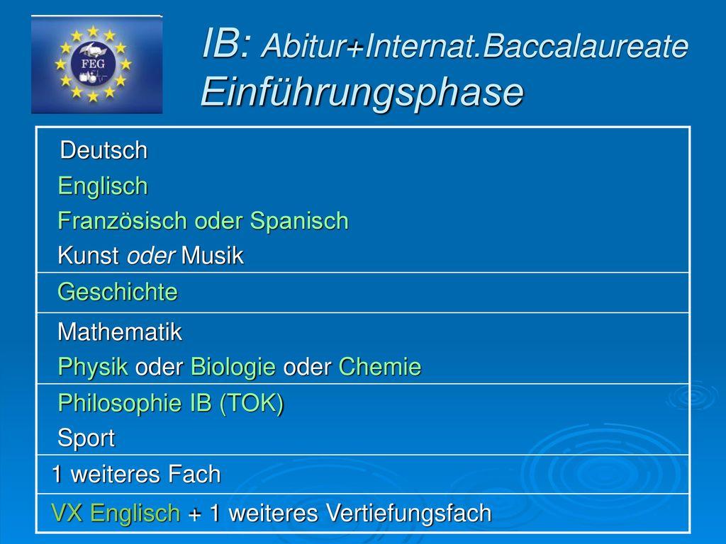 IB: Abitur+Internat.Baccalaureate Einführungsphase