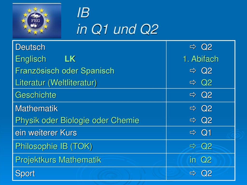 IB in Q1 und Q2 Deutsch Englisch LK Französisch oder Spanisch