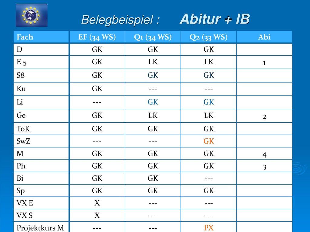 Belegbeispiel : Abitur + IB