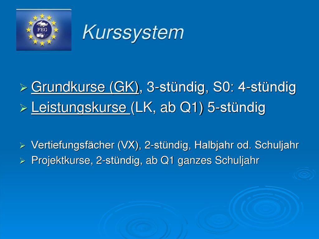 Kurssystem Grundkurse (GK), 3-stündig, S0: 4-stündig