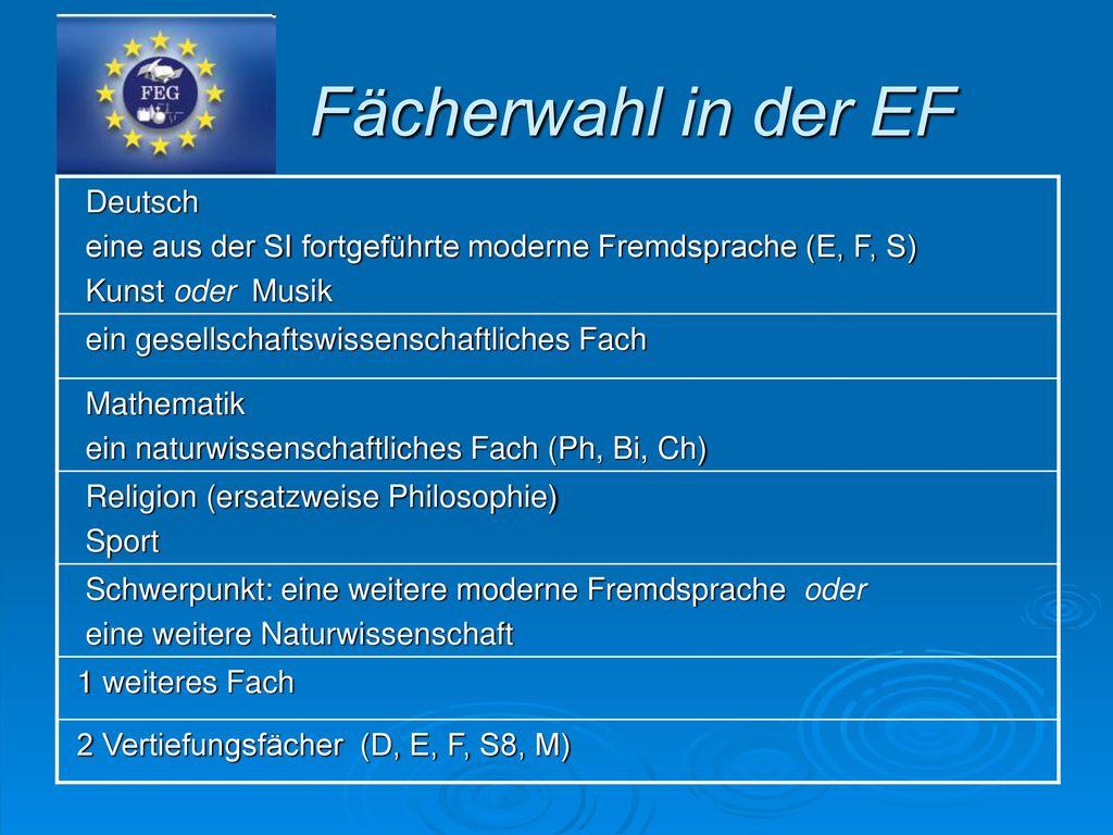 Fächerwahl in der EF Deutsch