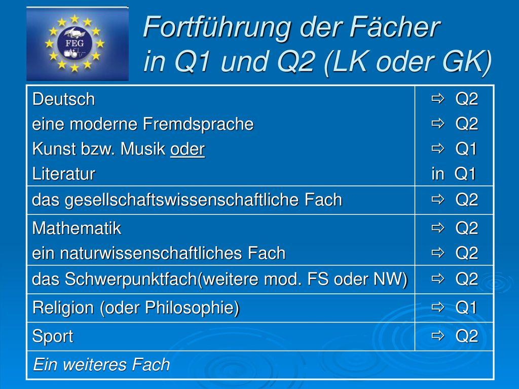 Fortführung der Fächer in Q1 und Q2 (LK oder GK)