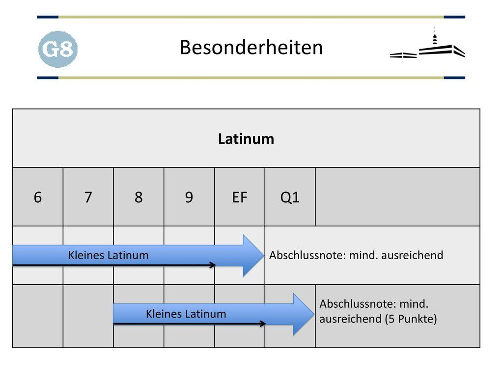 Besonderheiten Latinum 6 7 8 9 EF Q1 Kleines Latinum